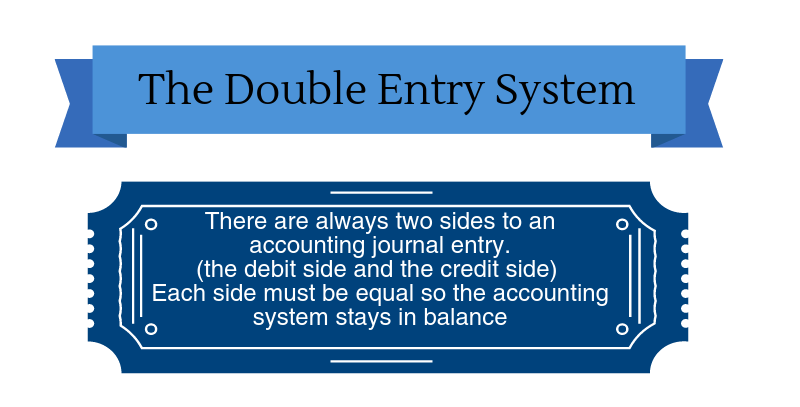 the double entry journal system
