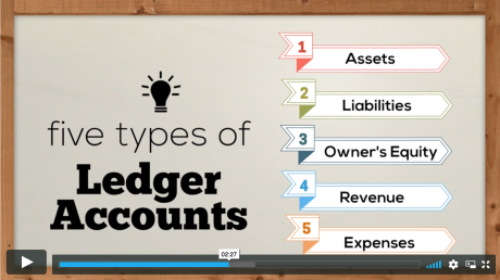 video accounting processes assets