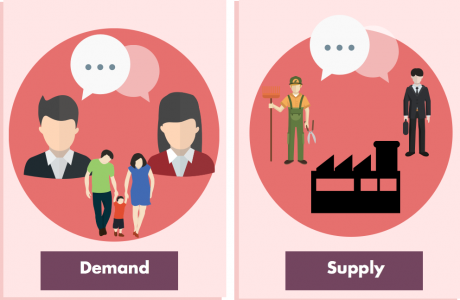 The difference between demand and supply
