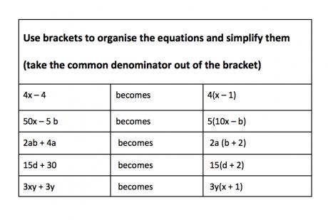 brackets in algebra