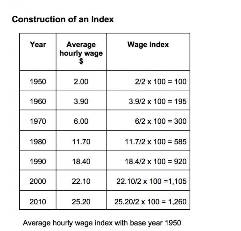 index number construction