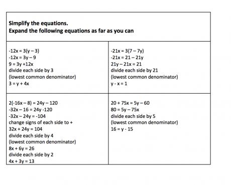 simplify the equation in algebra