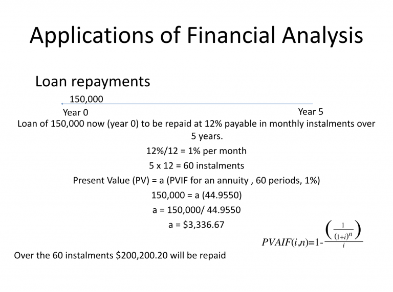 bank loan present value