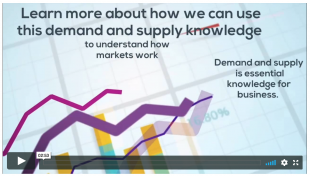 video learn about demand and supply