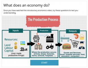 quiz introducing economics