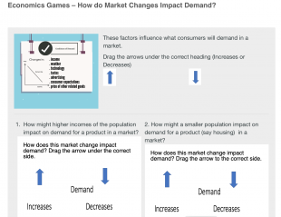 Economics games changes to conditions of demand