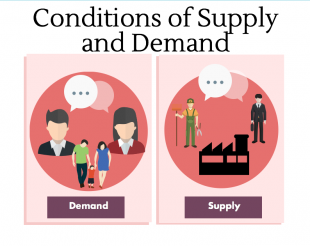 conditions of demand and supply