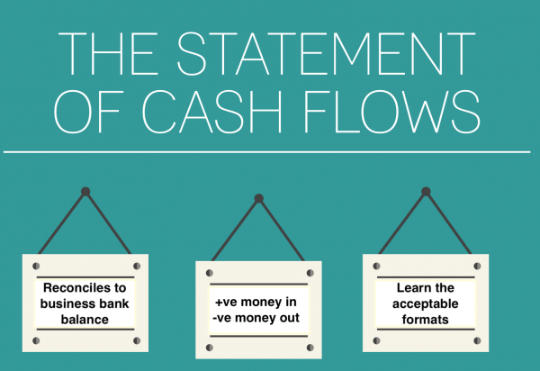 how to do a statement of cash flows